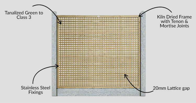 Pennine Elite Square Privacy Lattice Fence Panel