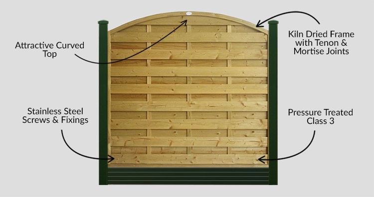 Pennine Arched Horizontal Panels