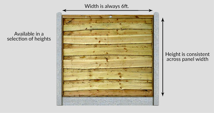 Super Heavy Duty Pressure Treated Green Waney Lap Panels
