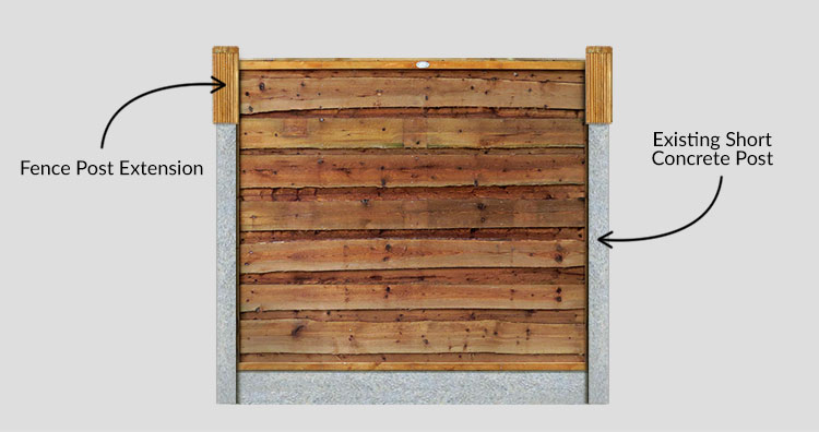 Postfix Long Trellis Fence Height Extension Arms 795mm One Pair No Trellis Included Amazon Co Uk Garden Outdoors